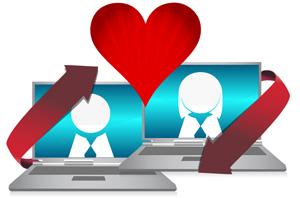 Niche Dating Sites